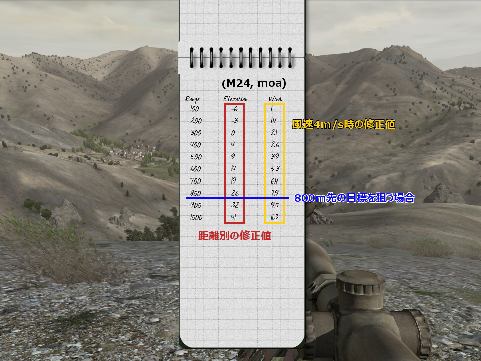 sniper7