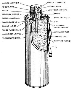 魔法瓶手榴弾